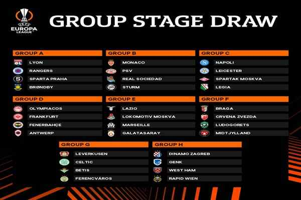 2021/22 UEFA Europa League Groupstage and Knockout stage draw, Venue, Times and Dates