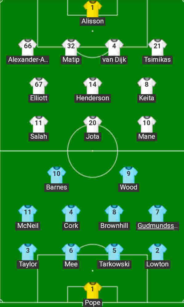 Liverpool vs Burnley Lineups