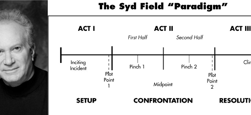 Remembering Syd Field