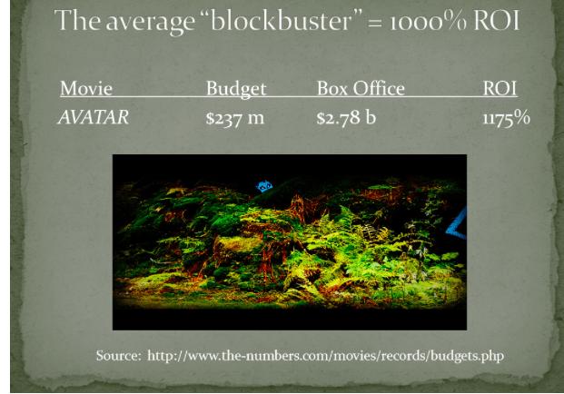 Basic Film Economics