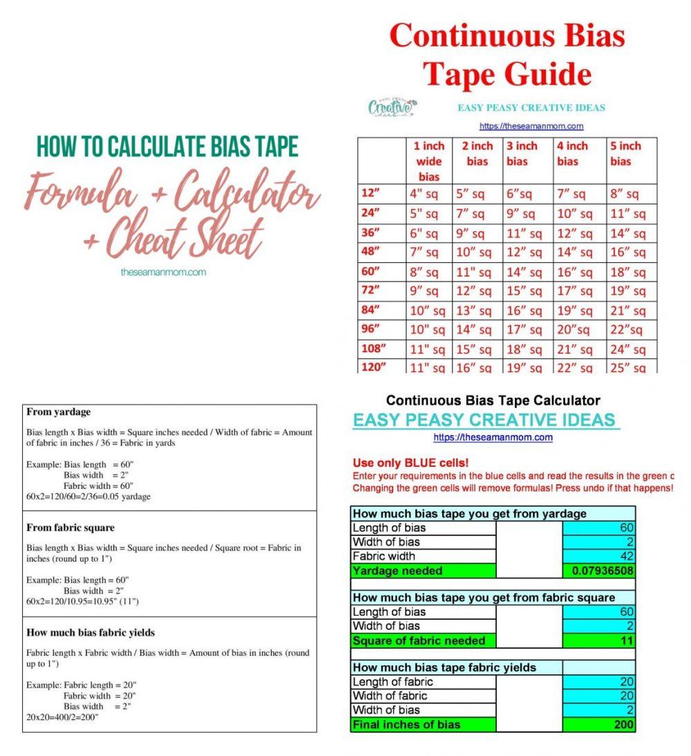 Bias tape calculator, formula, and cheat sheet