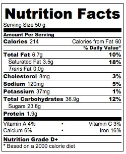 Bunny Chow Nutrition Information