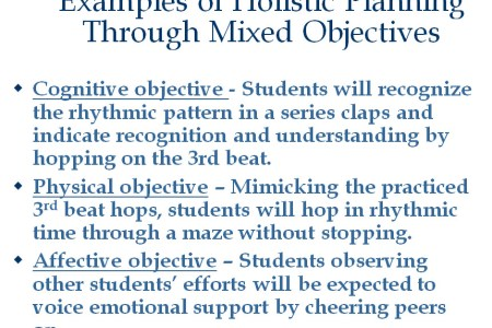 smart objectives examples education » Full HD MAPS Locations ...