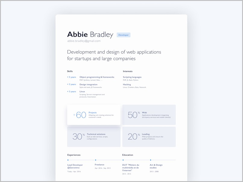 Free Creative Resume Templates Ai