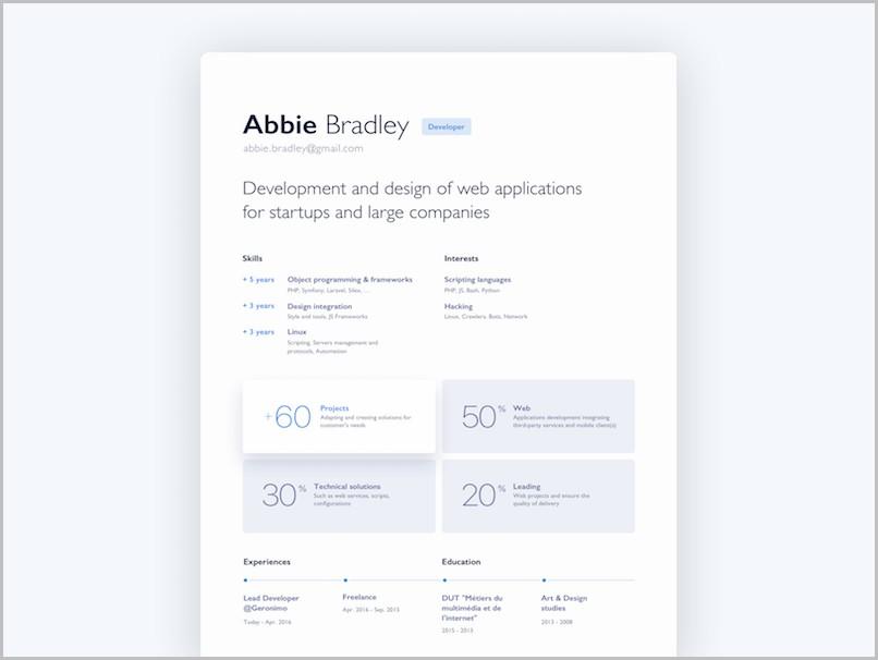 Free Creative Resume Templates Ai
