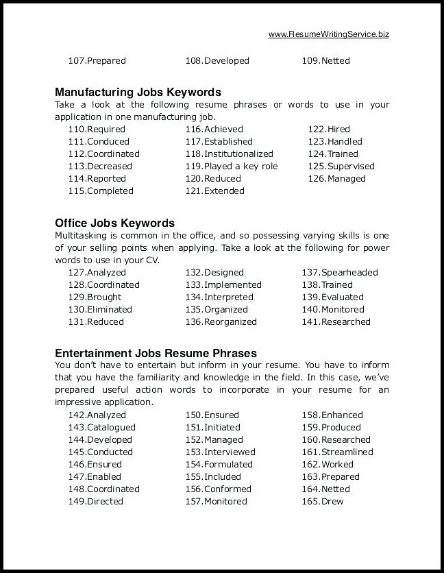 Keywords For Resumes And Cover Letters