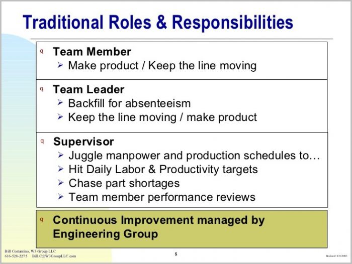 Chrysler Plant Job Application