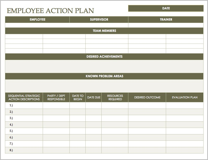 Employee Work Plan Template Word