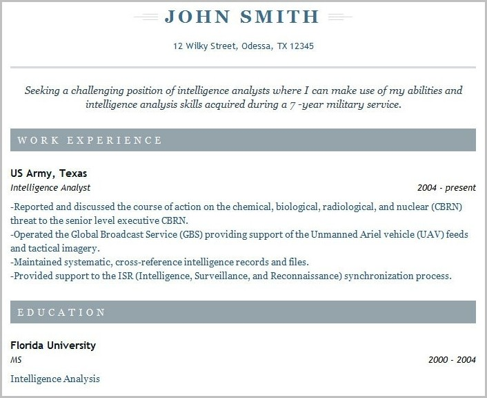 Free Resume Template Builder