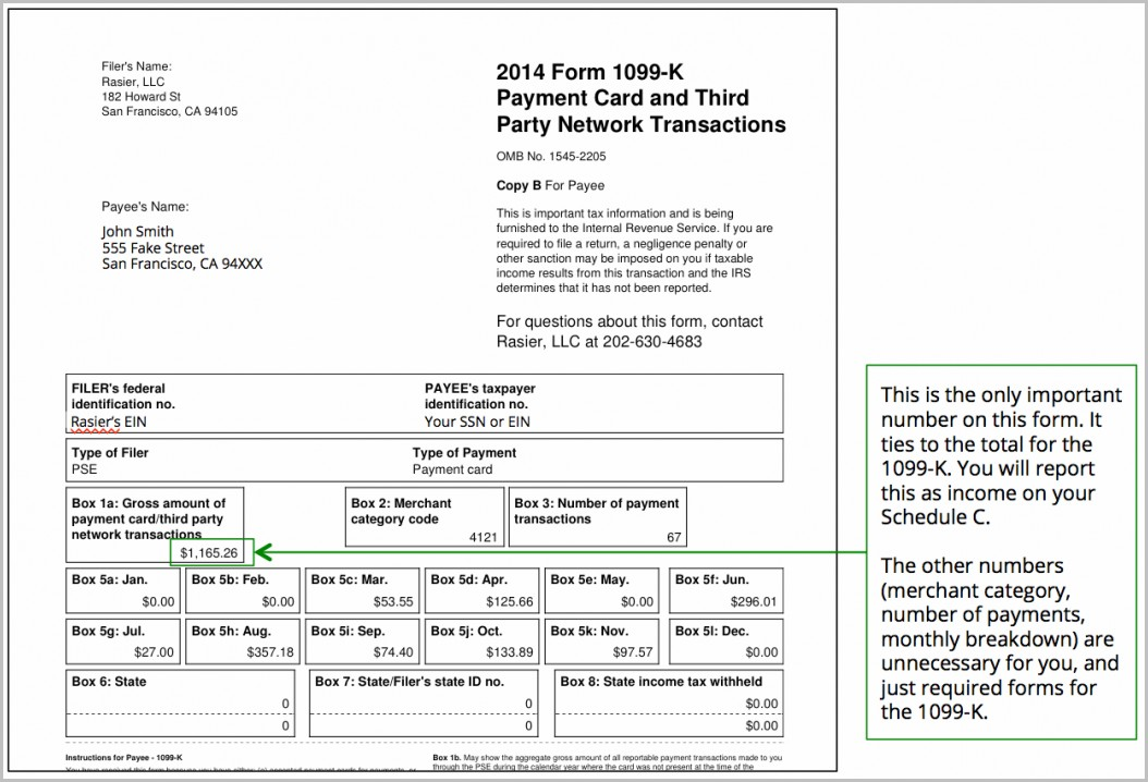 Irs 1099 Forms For 2014