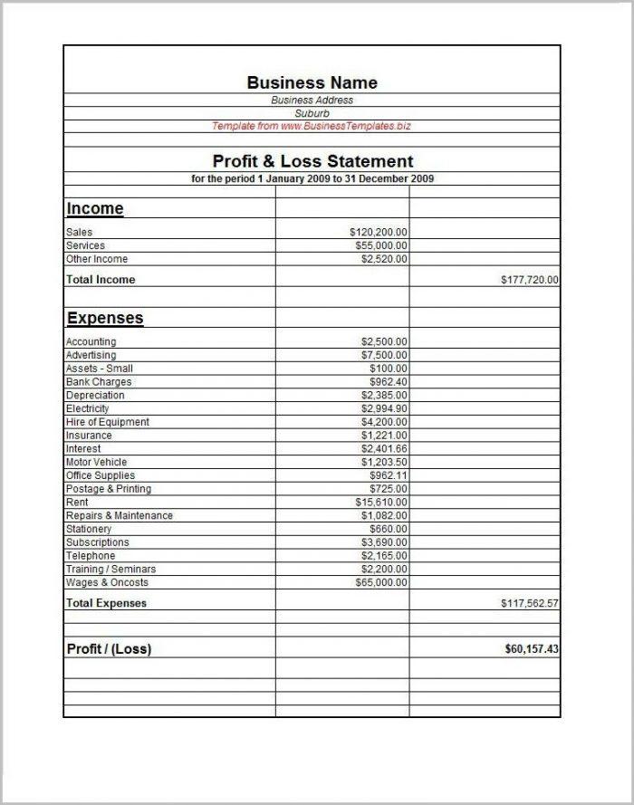 Profit Loss Blank Form
