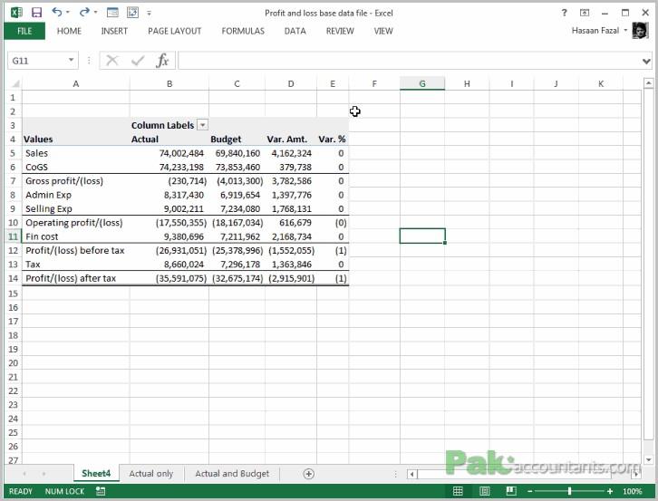 Profit Loss Formula Excel