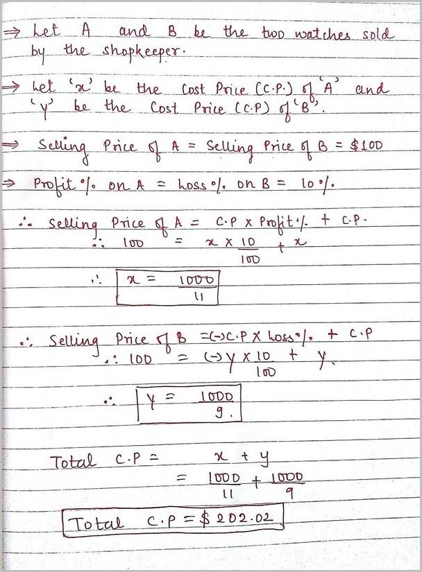 Profit Loss Formula