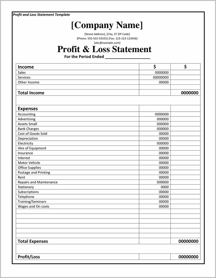 Profit Loss Report Template