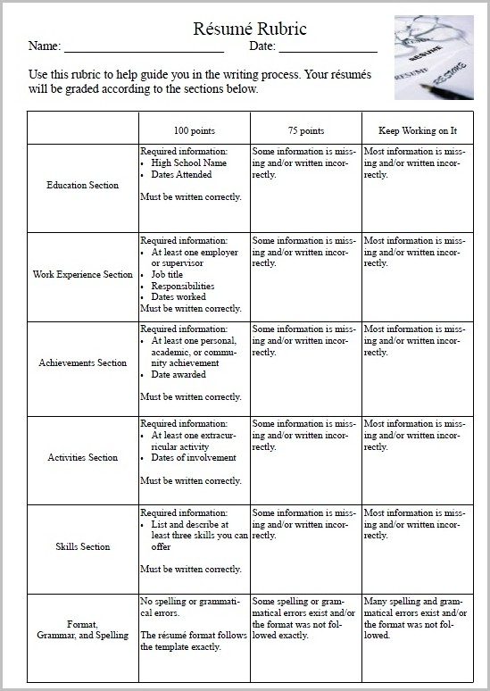 Resume And Cover Letter Grading Rubric