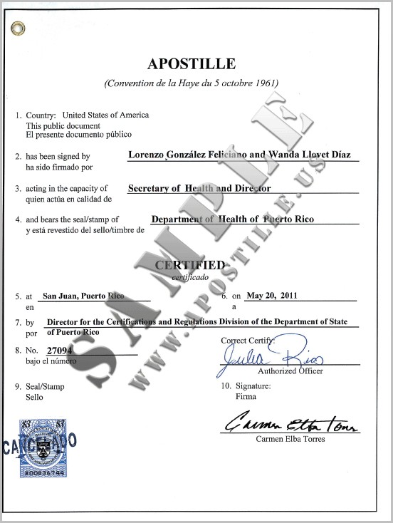 Sample Cover Letter For Apostille Request California