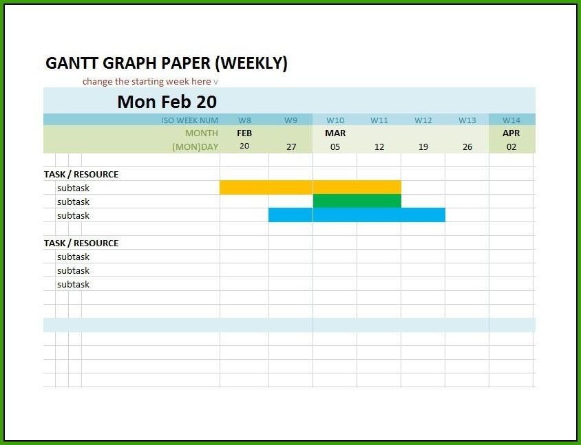 Gantt Chart Template By Month