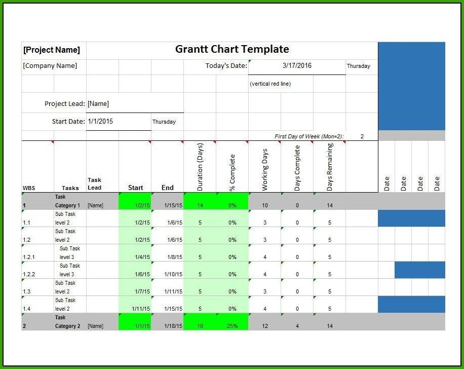 Gantt Chart Template Free