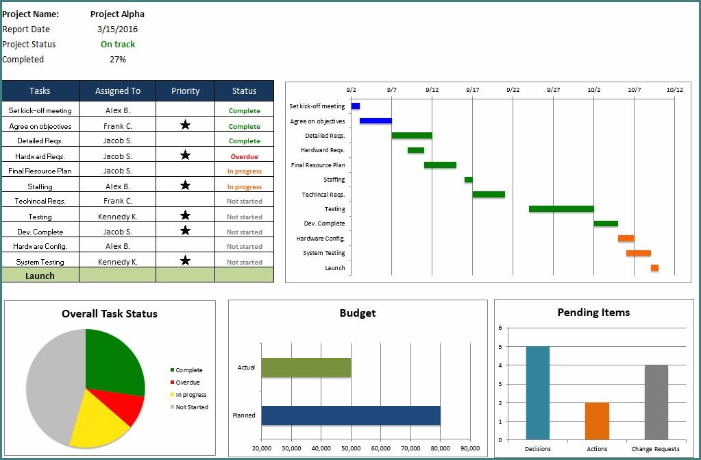 Timeline Project Management Template