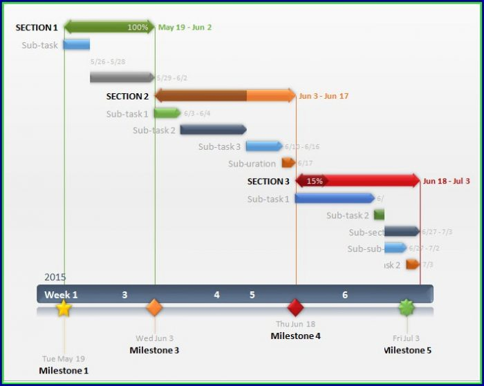 Free Gantt Chart Excel Template With Subtasks
