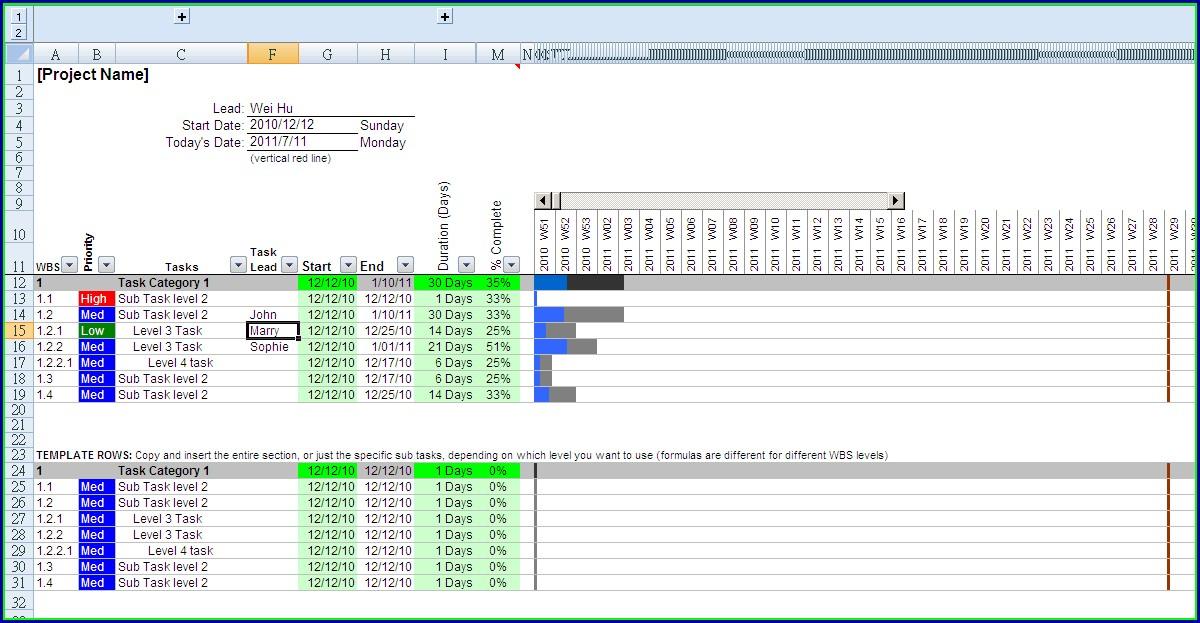 Free Gantt Chart Excel Template Xls