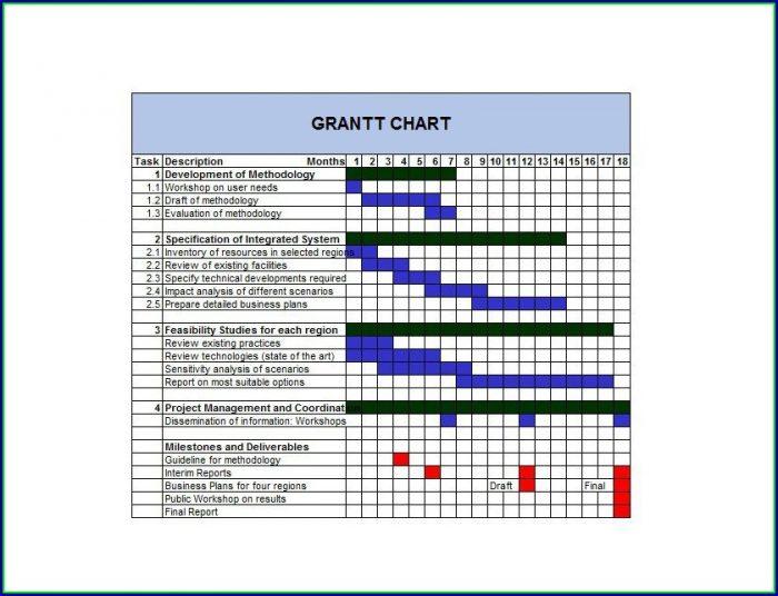 Free Gantt Chart Template Word