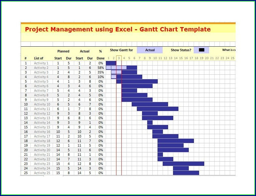 Free Hourly Gantt Chart Excel Template