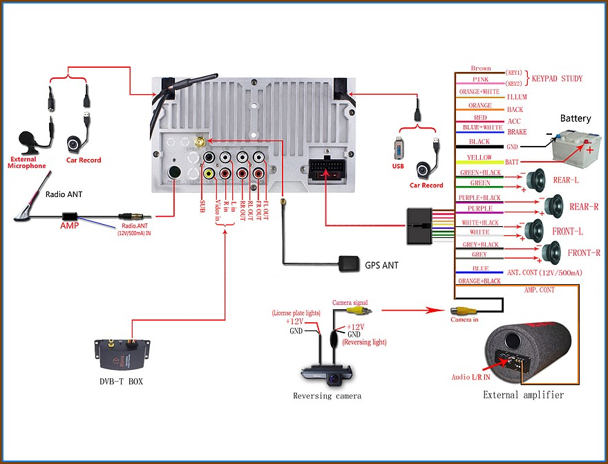 Android Car Stereo Wiring Diagram
