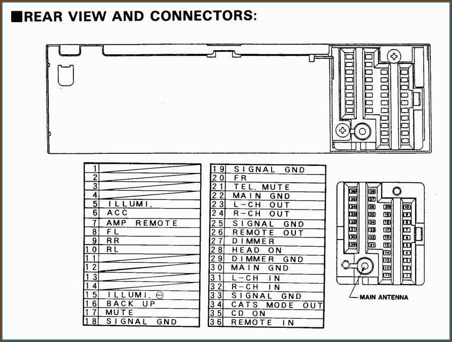 Bose Car Stereo Wiring Diagram