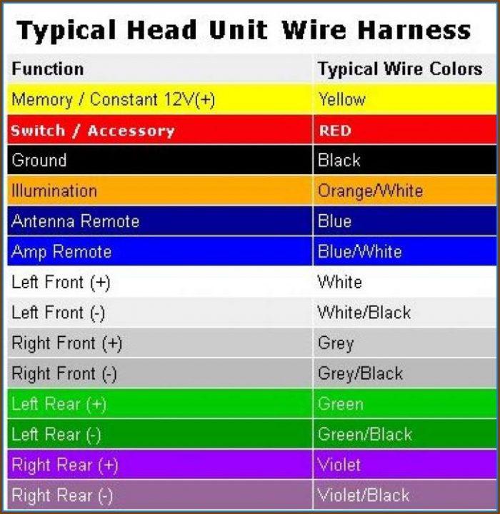 Car Stereo Wire Color Diagram