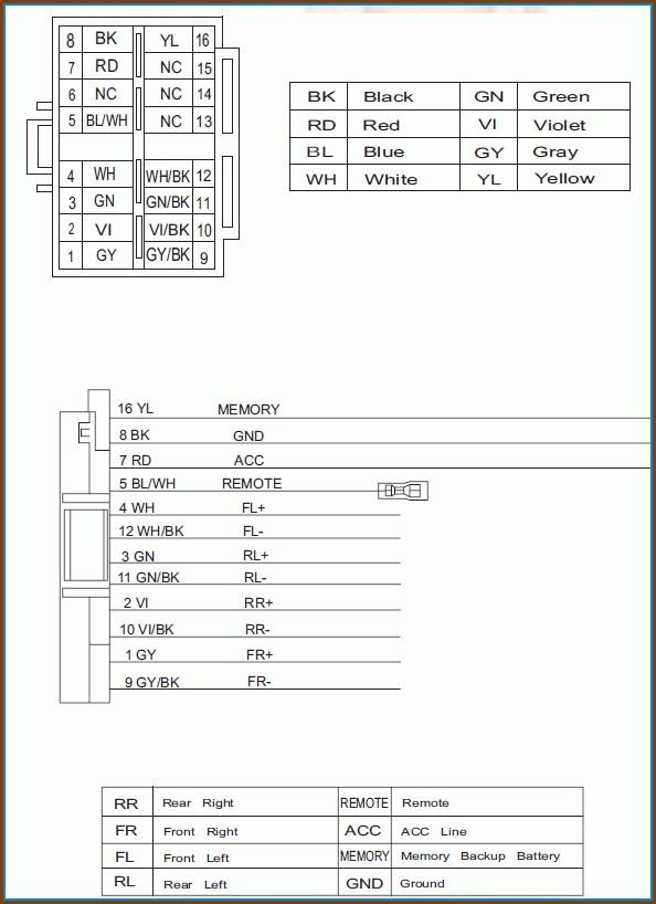 Car Stereo Wiring Diagram Jvc