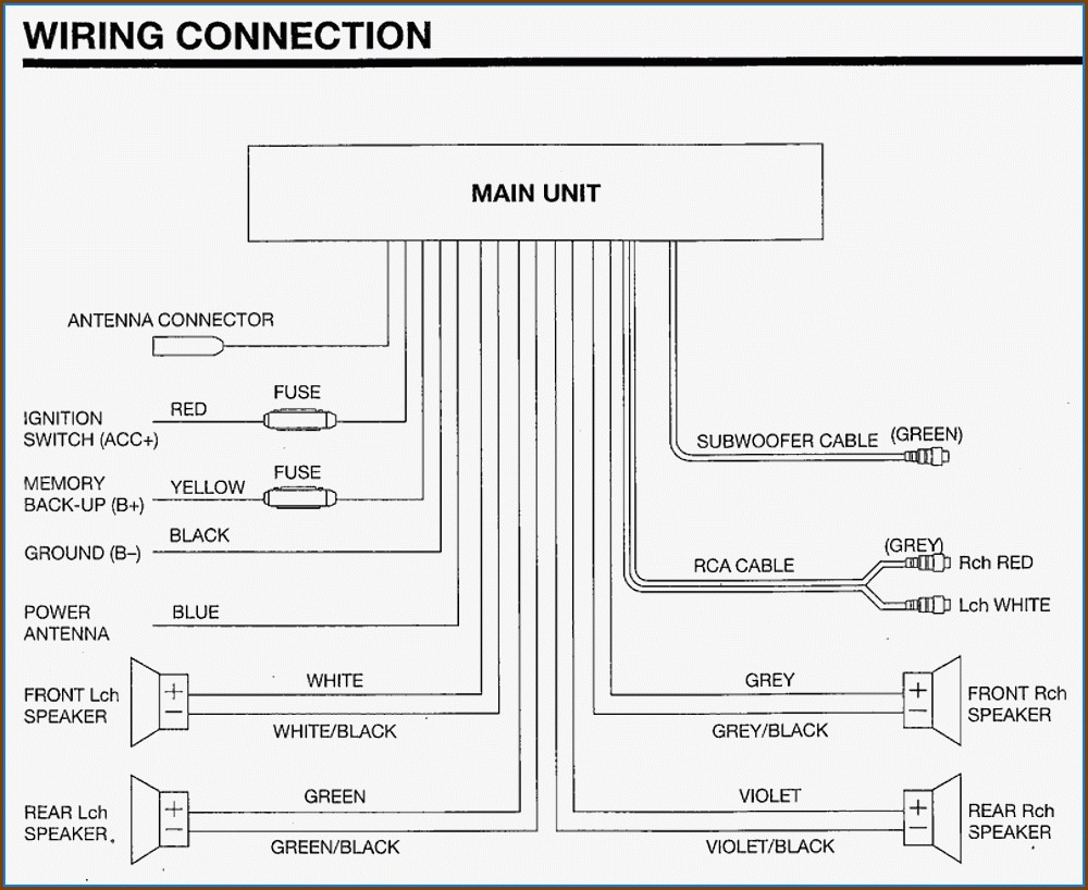 Sony Car Radio Wiring Diagram Sony Car Stereo Wiring Harness Diagram Free Download Wiring