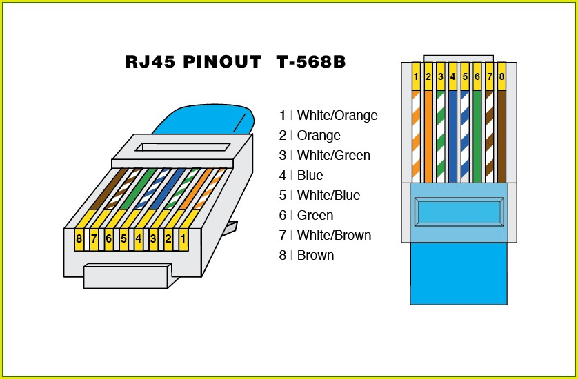 Cat6a Rj45 Wiring Diagram