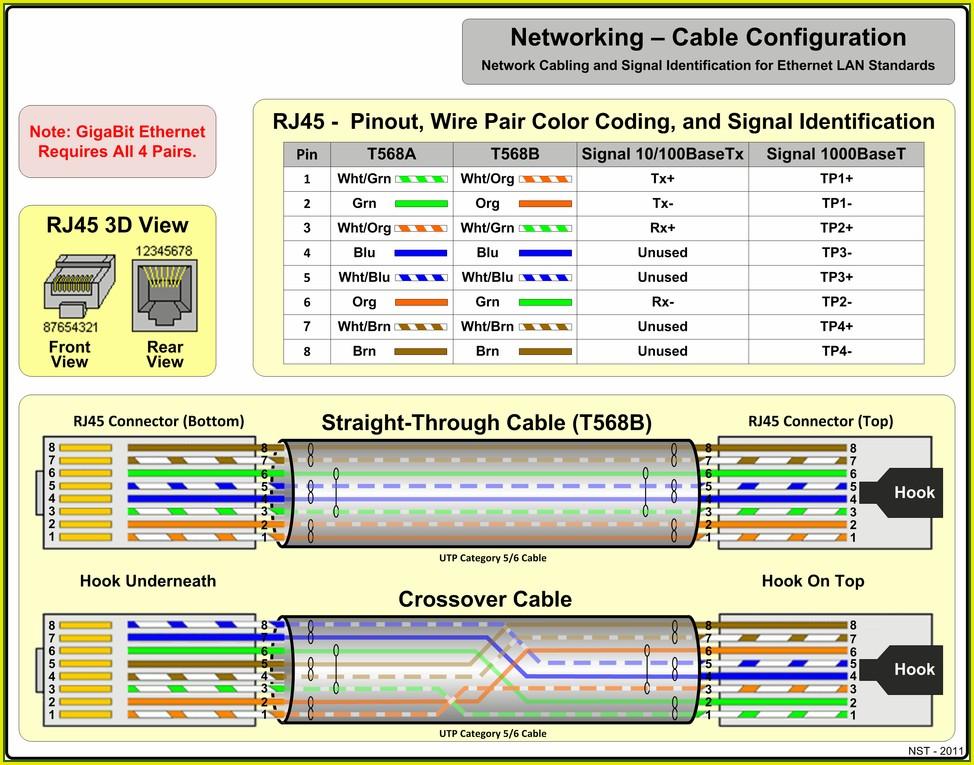 Deta Rj45 Wiring Diagram