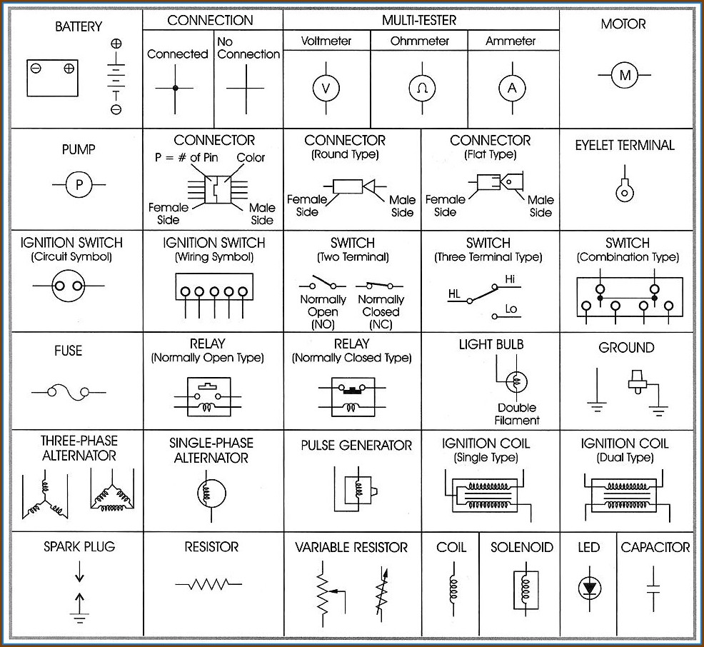 Electrical Wiring Diagram Symbols Pdf