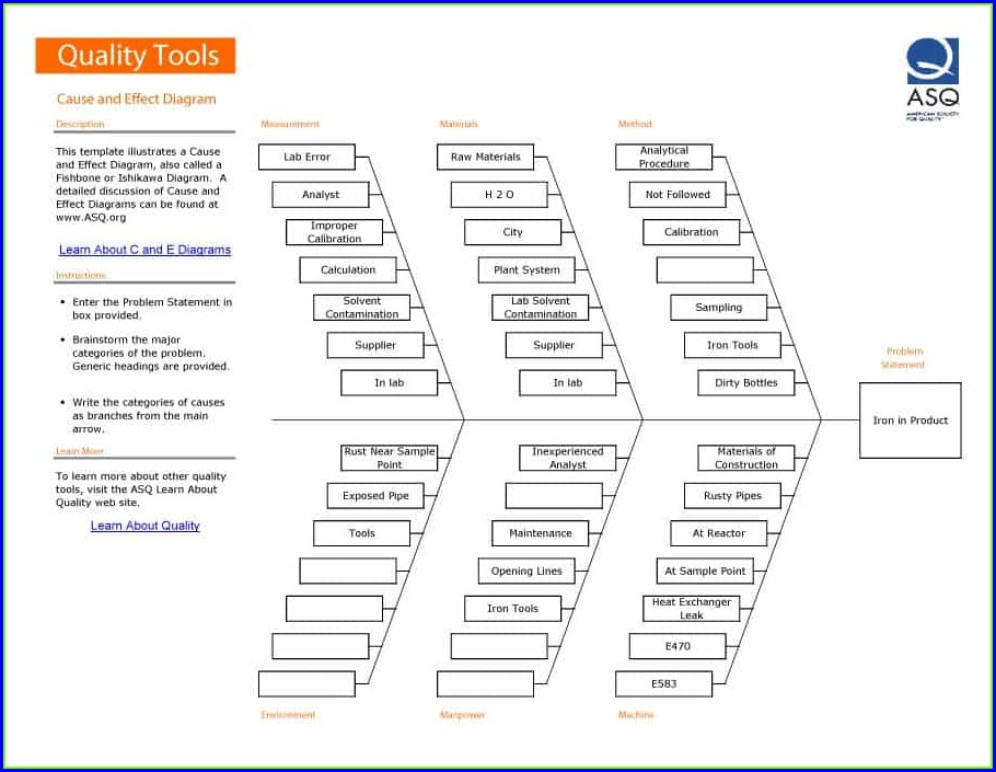 Fishbone Diagram Excel Template