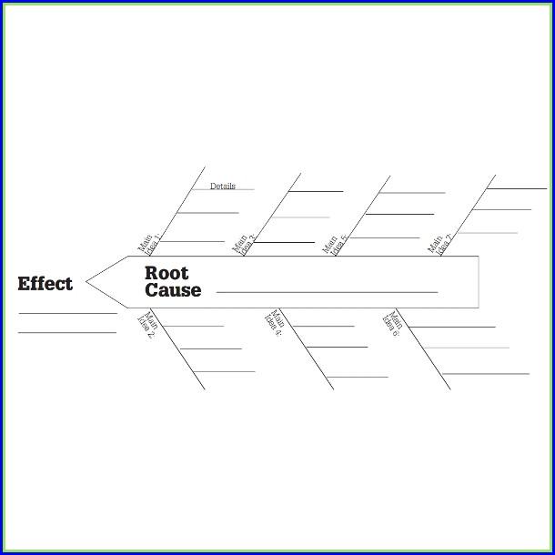 Fishbone Diagram Template Doc