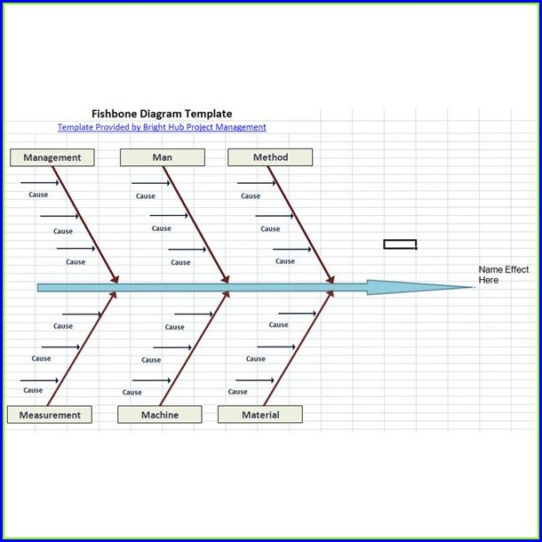 Fishbone Diagram Template Excel