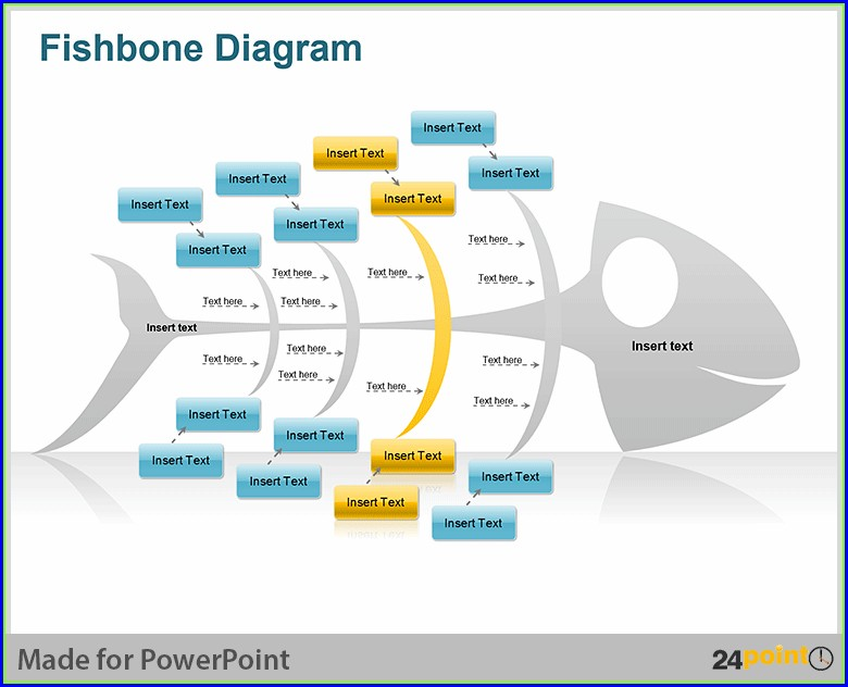 Fishbone Diagram Template Online