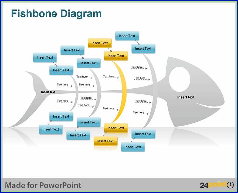 Fishbone Diagram Template Online