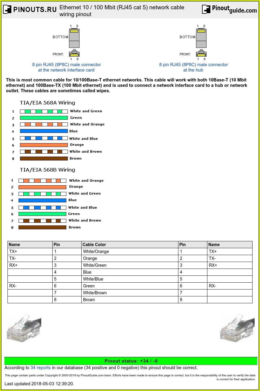 Gewiss Rj45 Wiring Diagram