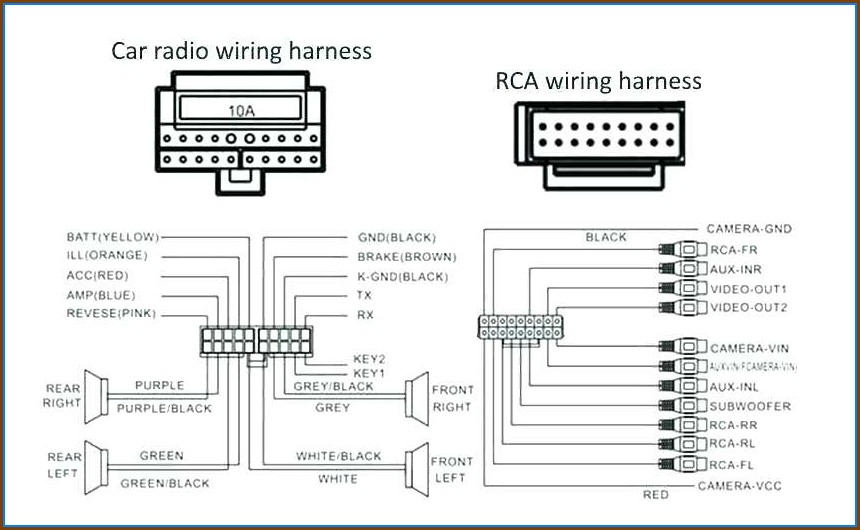 Kenwood Car Stereo Wiring Harness Diagram