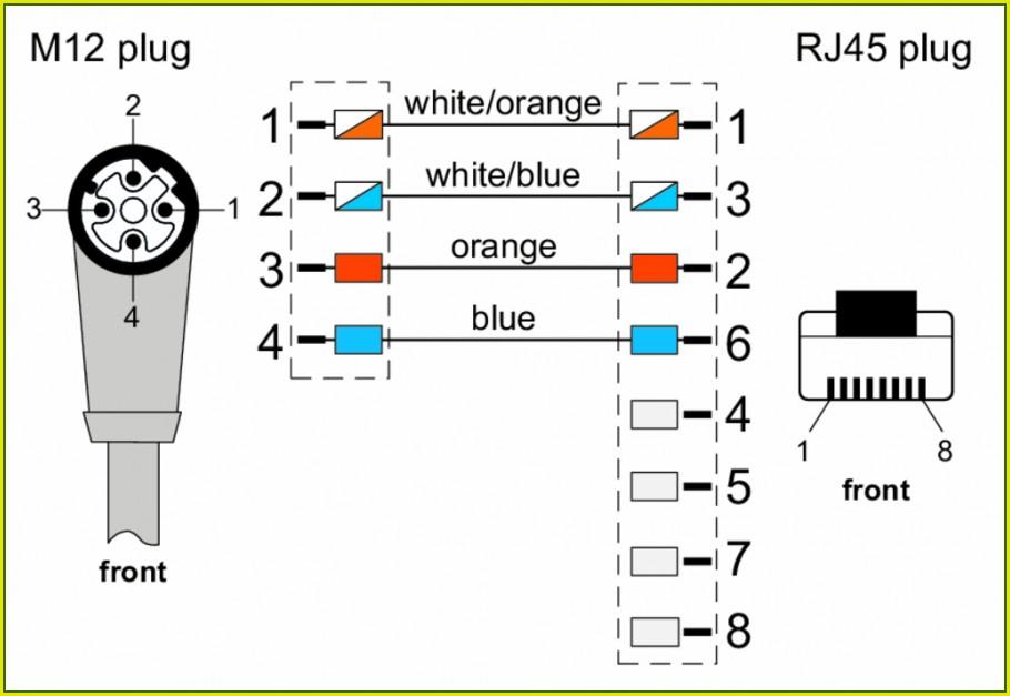 M12 To Rj45 Wiring Diagram