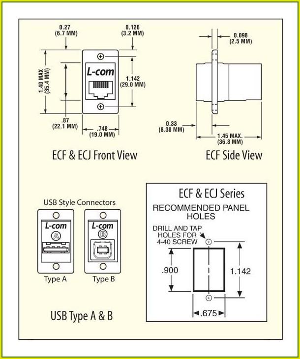 Rj45 Coupler Wiring Diagram