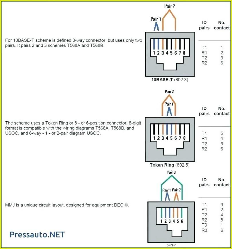 Rj45 Data Jack Wiring Diagram