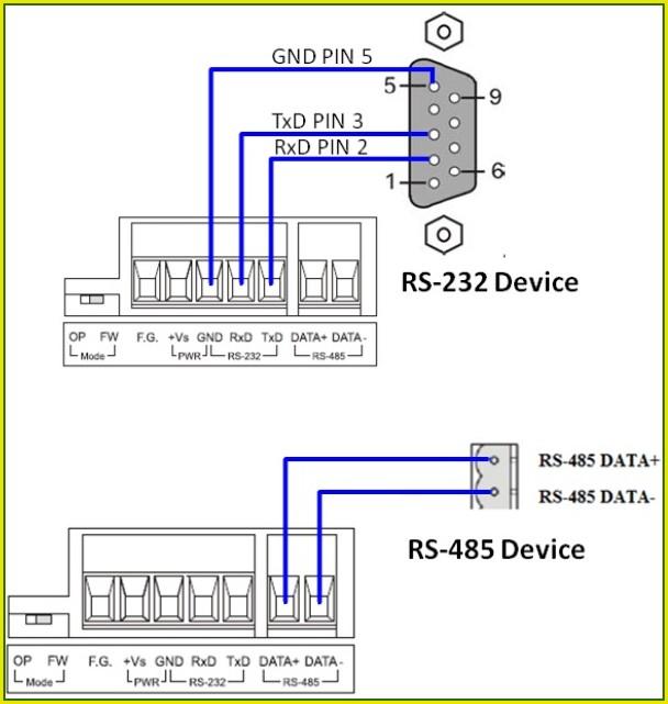 Rj45 Module Wiring Diagram