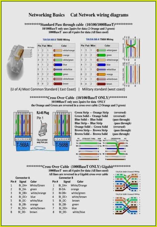 Rj45 Plug Wiring Diagram