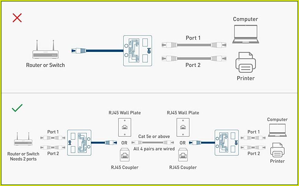Rj45 Splitter Wiring Diagram
