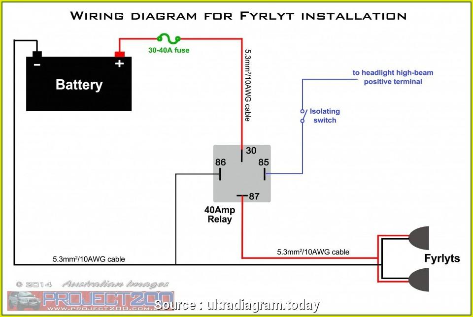 Rj45 Wall Socket Wiring Diagram Australia