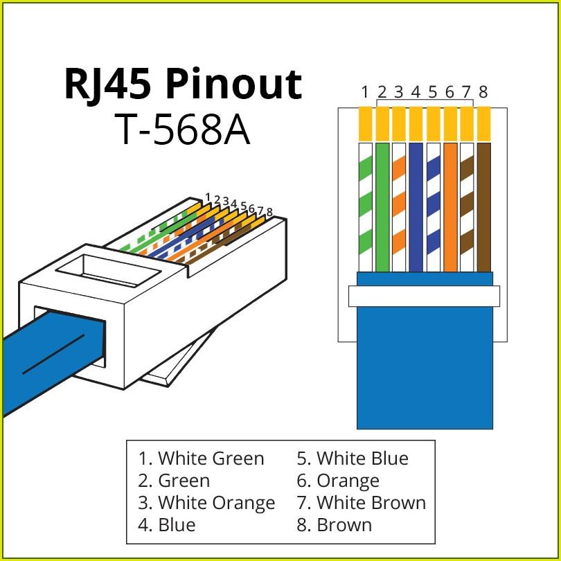 Rj45 Wiring Diagram